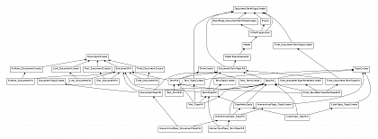 An example workflow of the data preparation for topic modeling of documents.