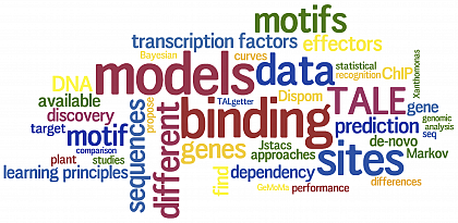 Tag cloud of paper abstracts until 2015